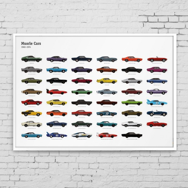 mami MUSCLE CARS 1960-1974 Poster (70x100cm)
